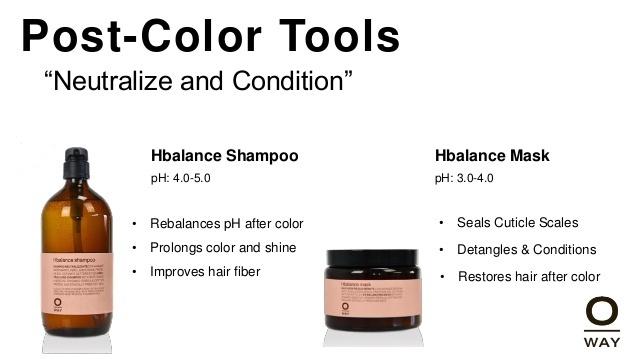 НЕУТРАЛИЗИРАЩ ШАМПОАН ЗА СЛЕД БОЯДИСВАНЕ НА КОСАТА OWAY Hbalance Shampoo 950ML